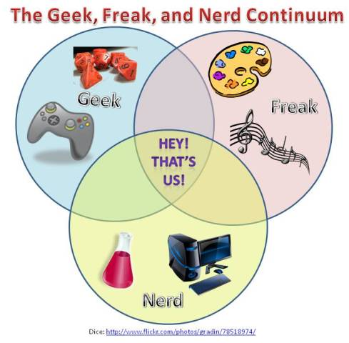 Venn Diagram | Girls Are Geeks | Page 2